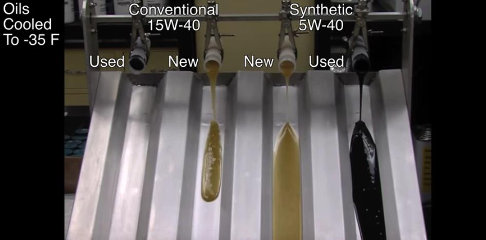 Jak wybrać olej hydrauliczny?